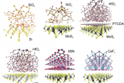 Interfaces between different insulators and 2D-semiconductors